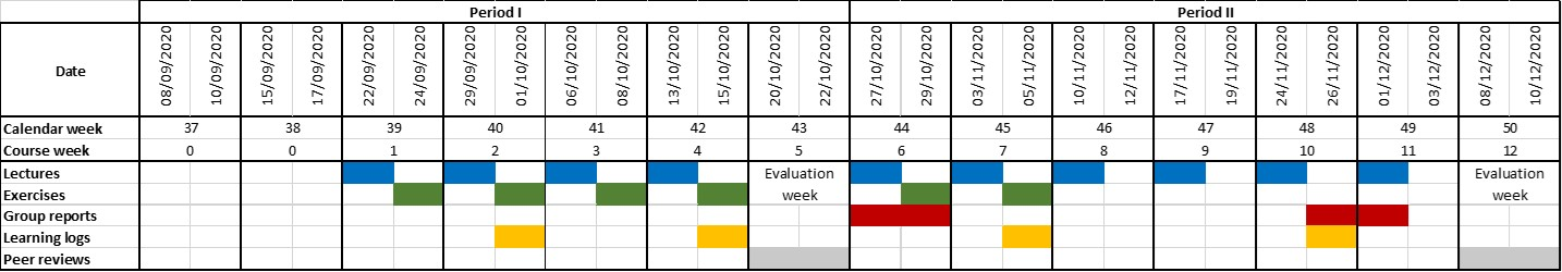 TEF 2020 calendar timeline