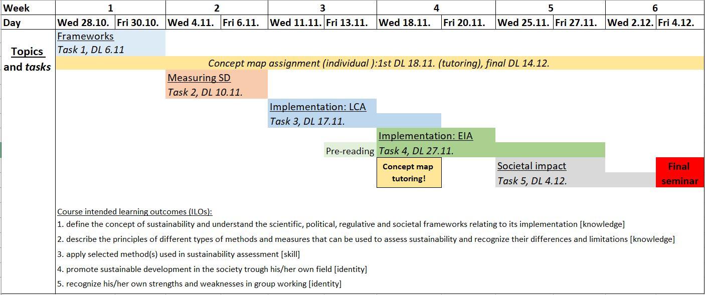 Preliminary timetable