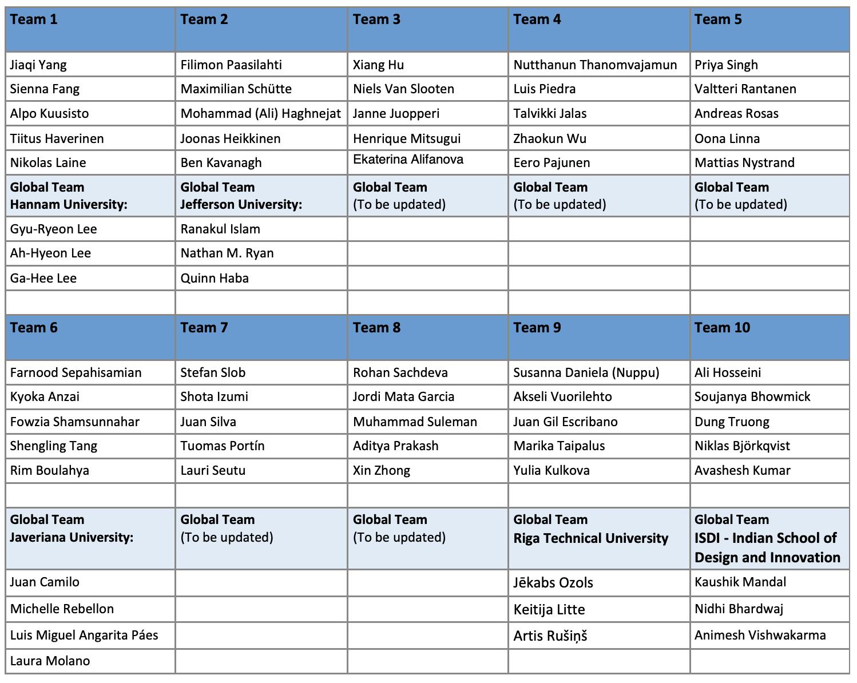 PdP teams list