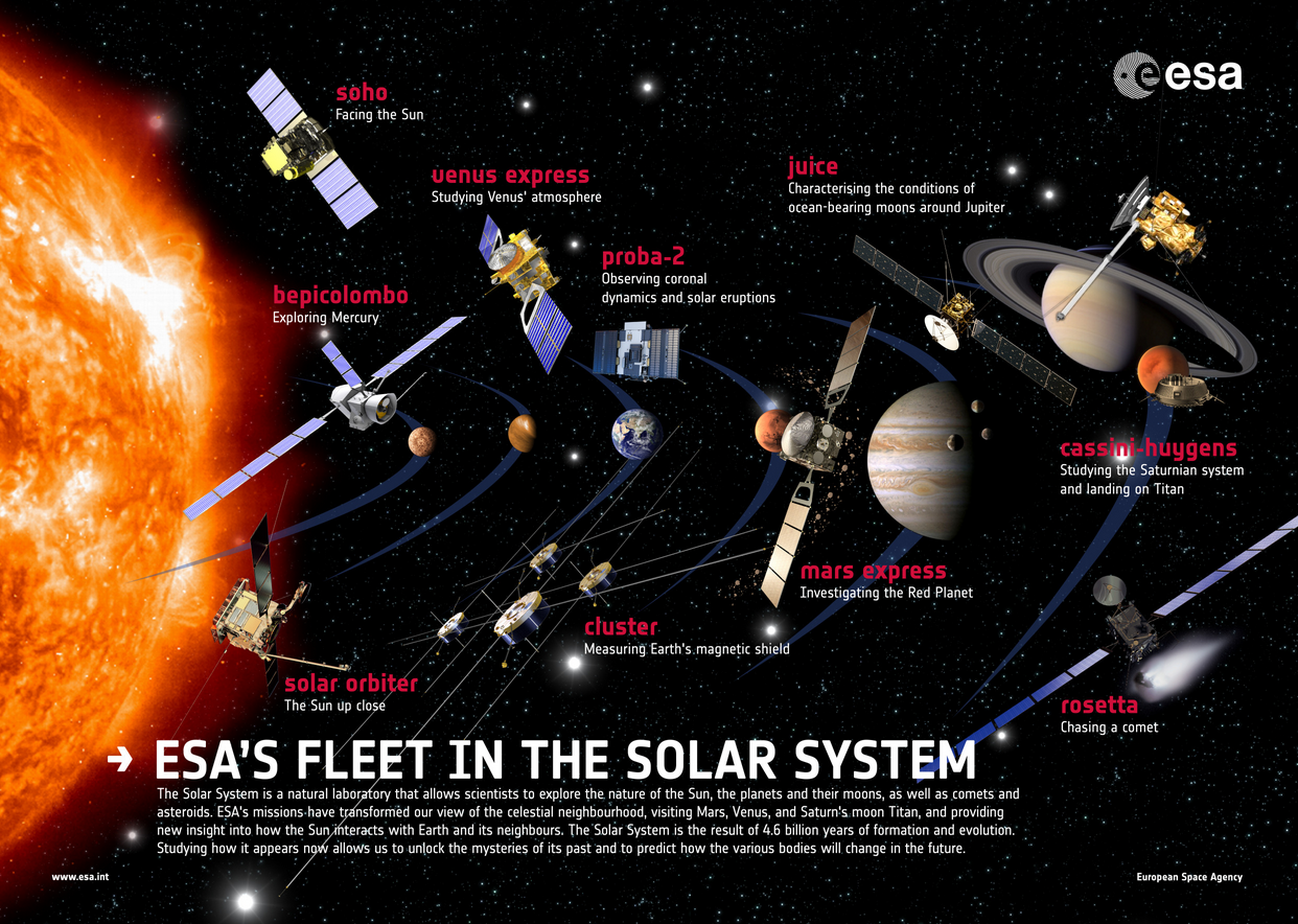 ESA missions poster