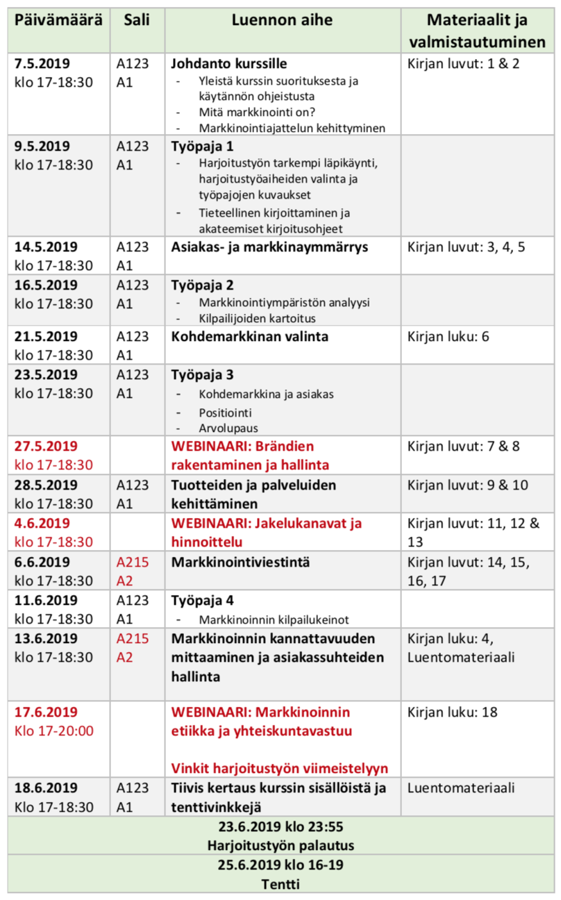 Kurssin aikataulu