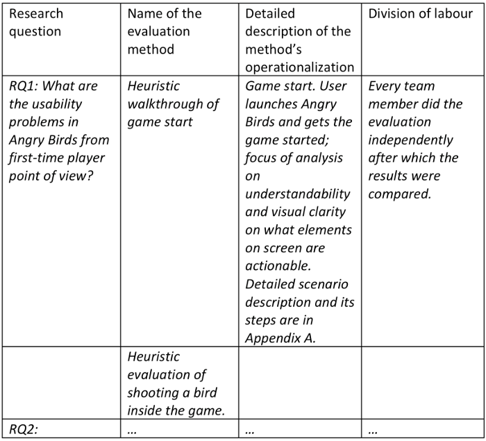 Example table of research questions and methods